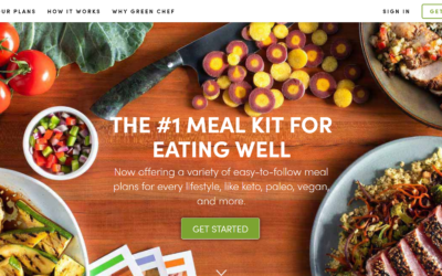 I Analyzed The Copywriting Of 18 Meal Kit Delivery Websites. Here's What I Found